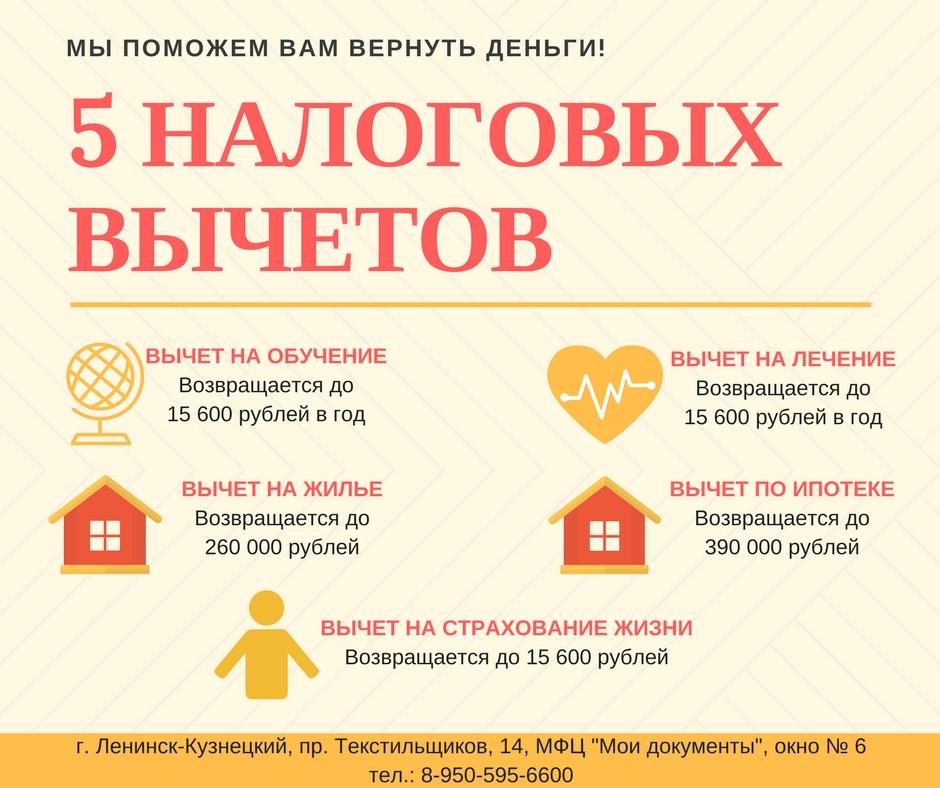 налоговый вычет при покупке квартиры по ипотеке 2011 сложной